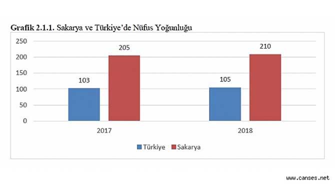 Sakarya'nın Türkiye'ye Etkileri Olumlu Yönde