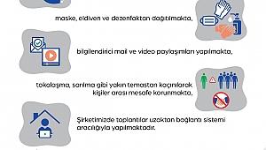 SEDAŞ, çalışanları ve halk sağlığı için koronavirüs önlemlerini aldı