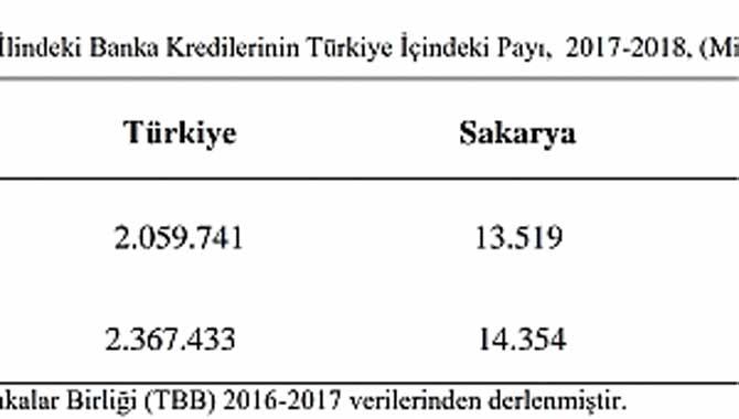 Sakarya'nın Mali Değerlendirmesi Yapıldı