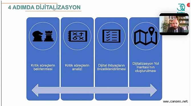 Dijital Dönüşüm Online Eğitimle Anlatıldı